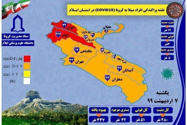 افزایش شمار مبتلایان به کرونا در استان ایلام به 480 نفر