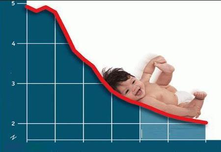 کاهش نرخ رشد جمعیت در لرستان